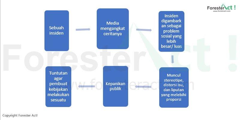 Media Masa dan Opini Publik