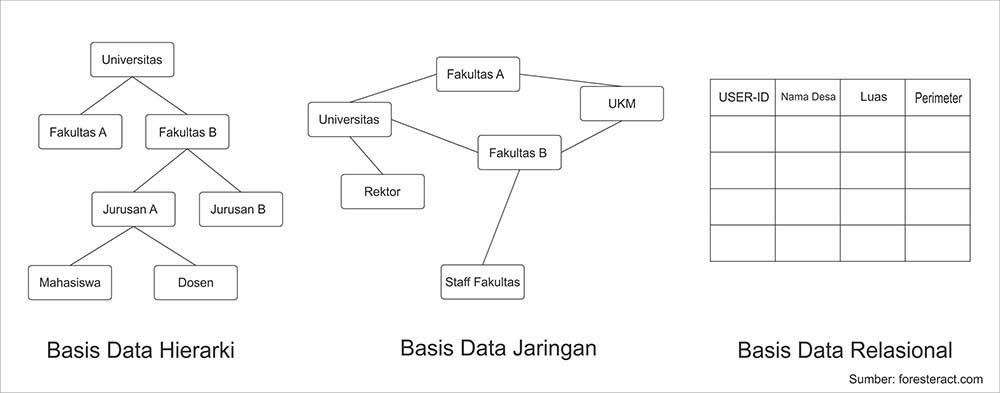 Sistem-Informasi-Geografis-dan-Manfaatnya